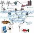 لوازم خطوط فشار متوسط وترانسفورماتور02177327856